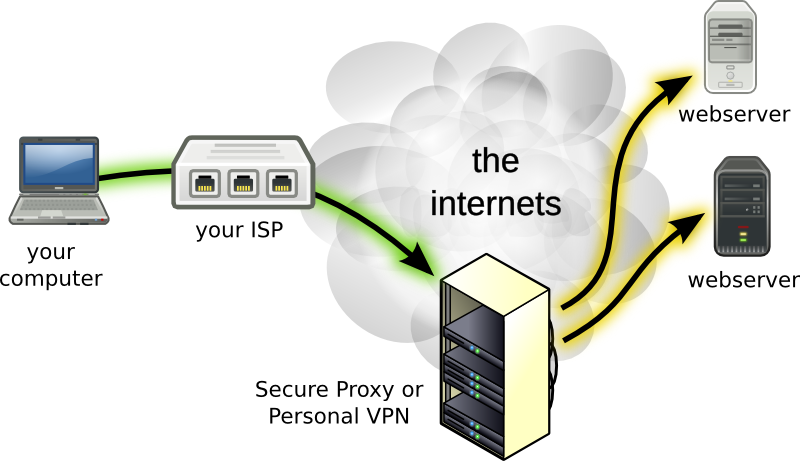 how-to-use-nmd-vpn-for-free-internet - Free 3G Unlimited Internet