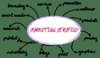 Use marketing techniques