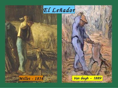 El leñador, Millet, Van Gogh