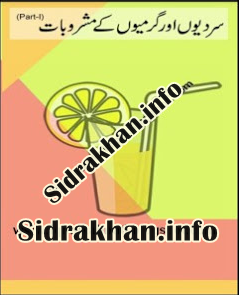 fruit juice recipes in urdu