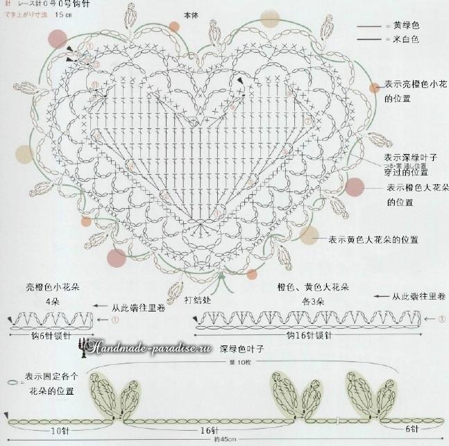 Цветочное сердечко крючком