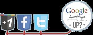 Social Media Inrease Ranking