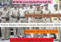 Jharkhand Police Home Defence Corps Recruitment 2018–  – 452 Home Guards