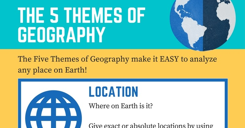 5 themes of geography egypt Lesson 1 five themes of geography of  pass out copies of handout 3 and worksheet 5 region is the hardest theme for students to.
