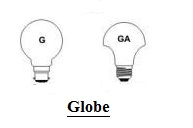 Globe Shaped Lamps