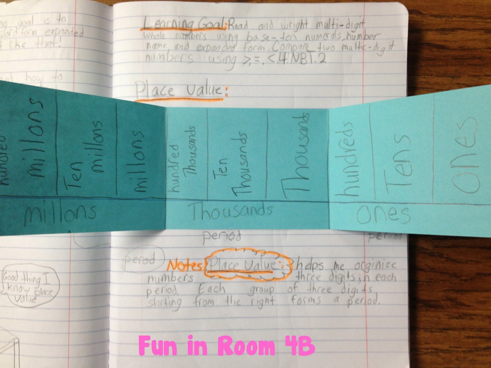 Interactive Math Journals
