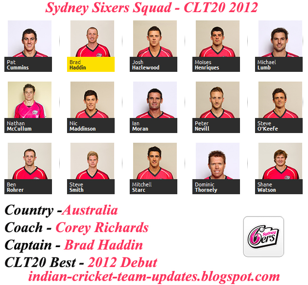 sydney sixers team list 2015 republican - photo#1