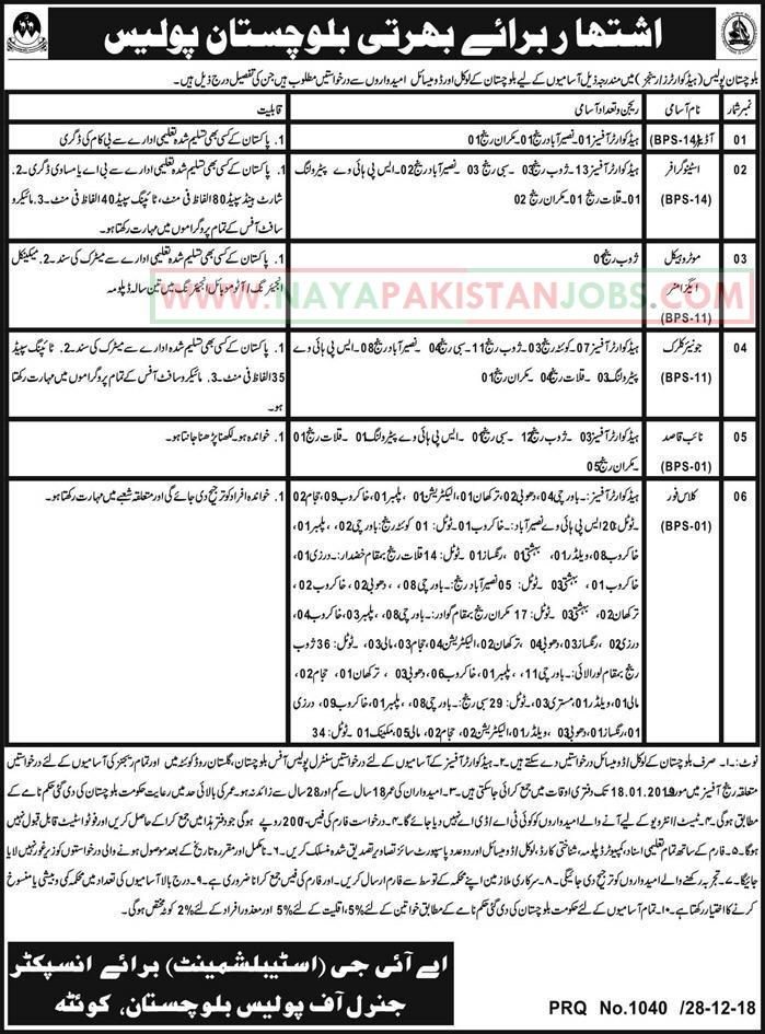 Balochistan Police Jobs Balochistan Police Jobs 2019 | Headquarters, Balochistan Police Headquarters jobs