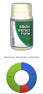 Pareri Forumuri Maslin Forte Extract normalizarea glicemiei