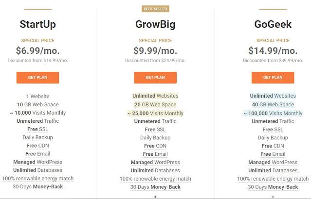 Site ground hosting