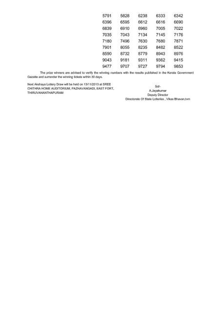 Kerala lottery result of Akshaya (AK-110-2) on 06 November 2013