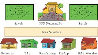 soal tematik kelas 2 tema 3 st 2 mapel b indonesia kurtilas
