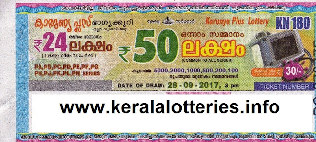 Karunya Plus KN-182 lottery result on 12-10-2017