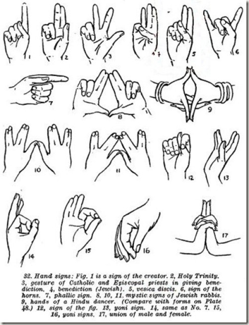 The Jungle Surfer Masonic Hand Signs And Gestures