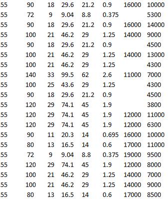 SKF 62211-2RS1, SKF 6011-2RS1, SKF 6311-2RS1, SKF 6311 M, SKF 6311-2Z, SKF 16011