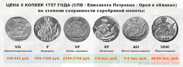 Ценник на пять копеек 1757 года (серебро)