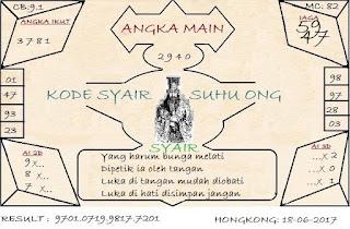 SYAIR HONGKONG, PREDIKSI TOGEL HK MINGGU