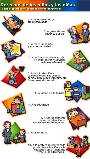 Imagen: Derechos de los niños y las niñas