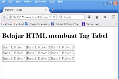 Belajar Membuat Tabel pada html dengan (tag tabel)