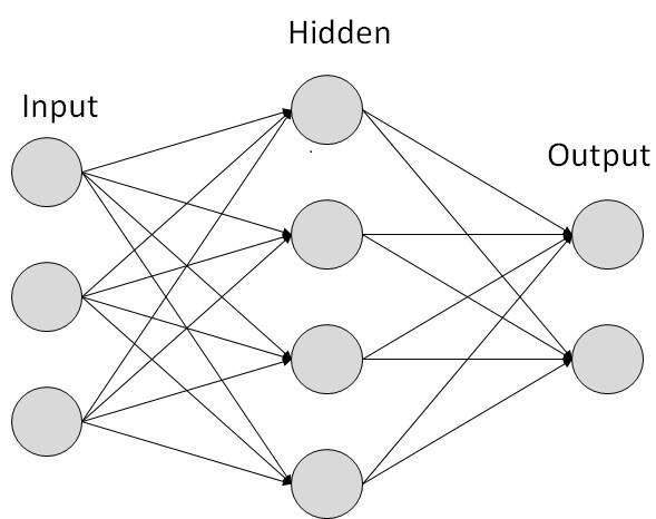 Understanding neural networks   GSPACE