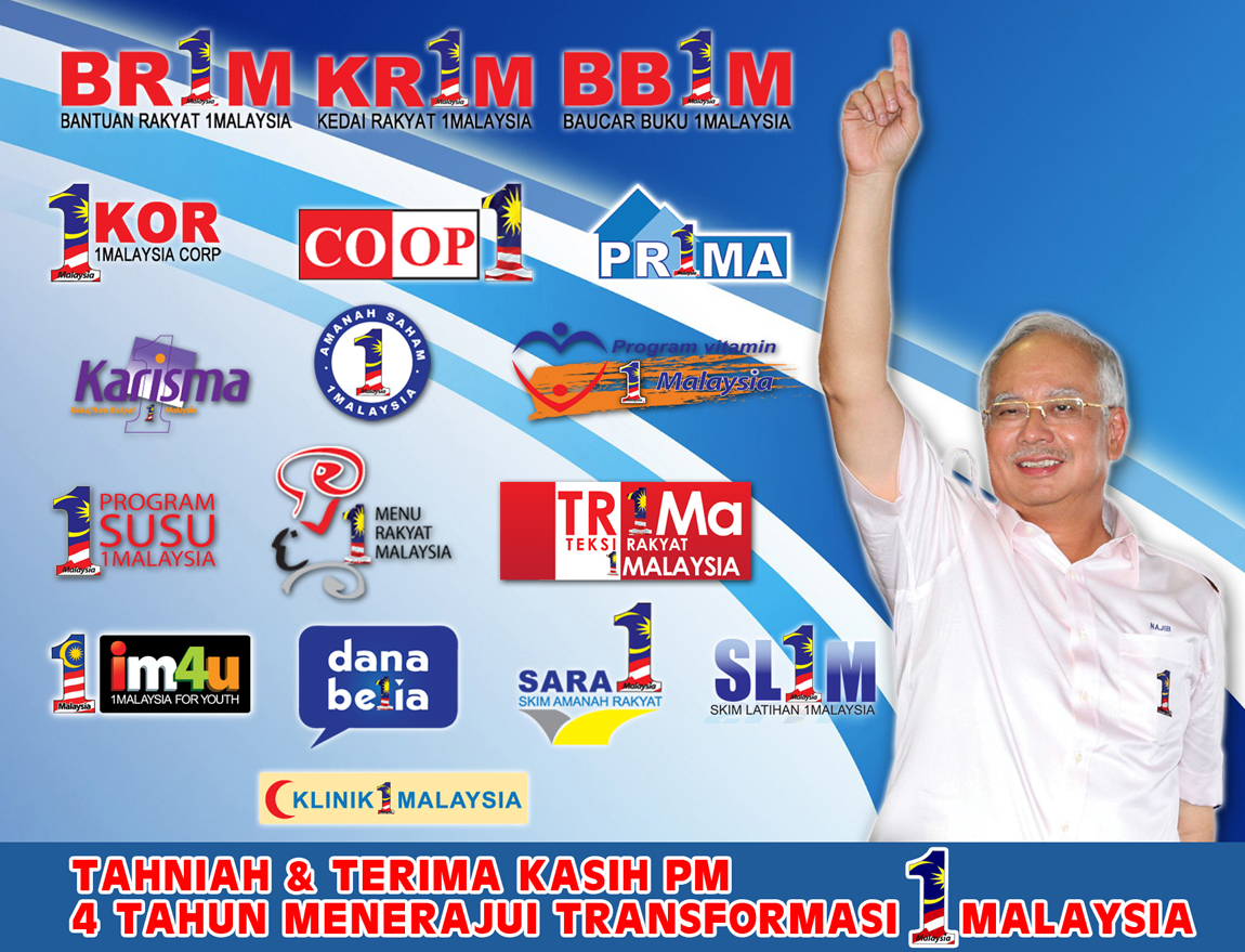 Produk aka Inisiatif 1 Malaysia