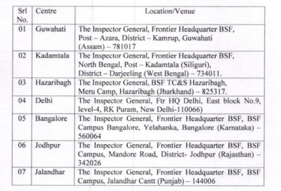BSF recruitment 2017 address