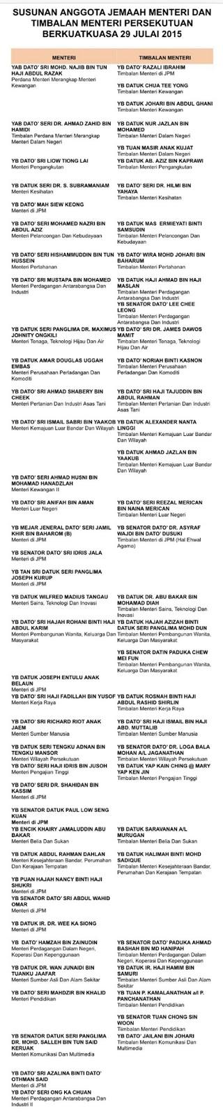 Senarai Terkini Menteri Kabinet 2015