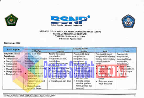 Download Kisi-Kisi USBN PAI SD SMP SMA SMK Tahun 2018