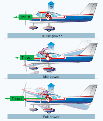 characteristics that affect the design of Snowboard physics is the physical explanation of equipment characteristisc and how gear works a snowboards design characteristics and physics will combine to create this mainly affects the way a board feels in the air.