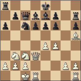 Partida de ajedrez Francisco José Pérez - Arturo Pomar, posición después de 14.Dd3