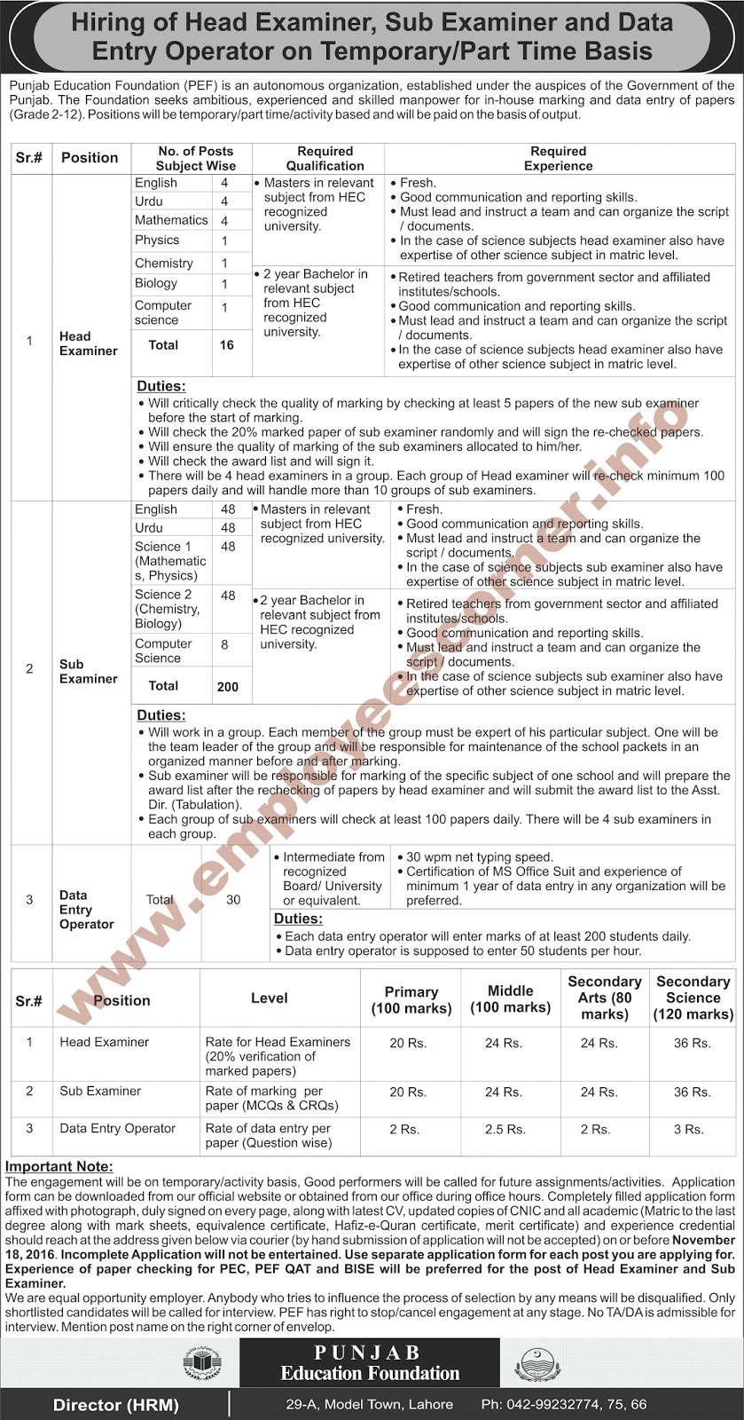 Examiner Jobs In PEF Punjab