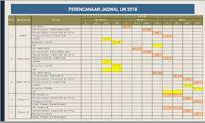 JADWAL UN TAHUN AJARAN 2017/2018 (UJIAN NASIONAL) UNTUK SMA,SMK,SMP,MTS,MA,PAKET C DAN PAKET B