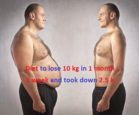 Begini Caranya Saya Hilangkan 10kg Sebulan Tanpa Sebarang Produk