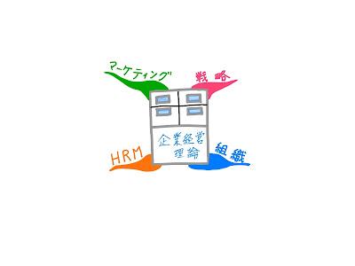 マインドマップ 「中小企業診断士試験科目 企業経営理論」 (作: 塚原 美樹) ~ BOI (Basic Ordering Idea)