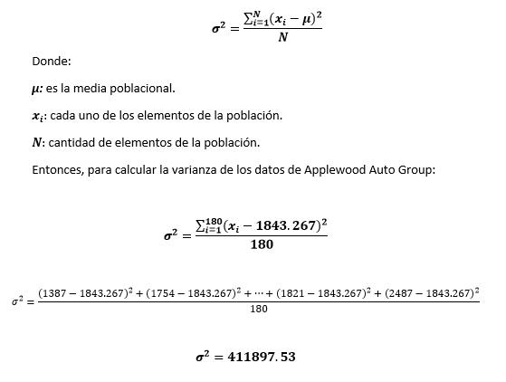 Varianza datos no agrupados