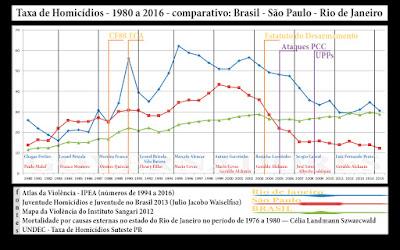 http://www.aconteceuemitu.org/2016/12/ataques-de-2006-do-pcc-pouparam-35000.html