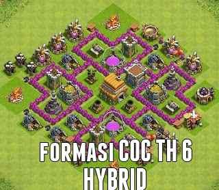 Inilah Formasi COC TH 6