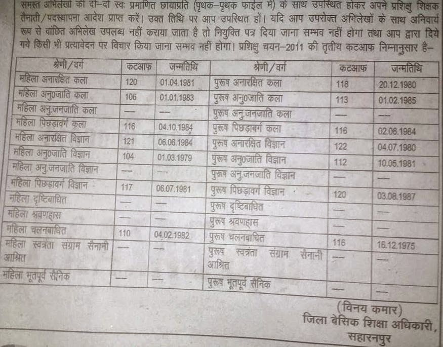 Saharanpur UPTET 3rd cut off