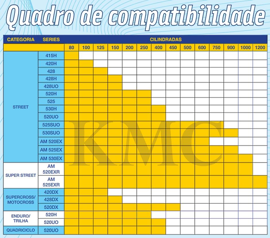 Kit Relação (Pinhao - Corrente - Coroa) - Página 10 Corrente%2BKMC%2B%25281%2529
