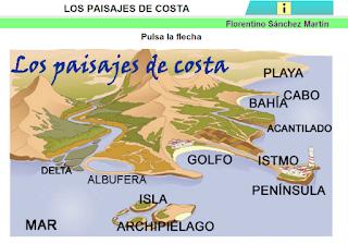 http://cplosangeles.juntaextremadura.net/web/edilim/curso_3/cmedio/los_paisajes_3/paisajes_costa/paisajes_costa.html