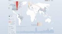 Digitalattackmap Top 5 Situs Untuk Seorang Hackers