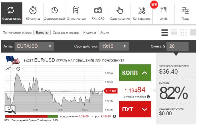 торговая платформа ForumOption