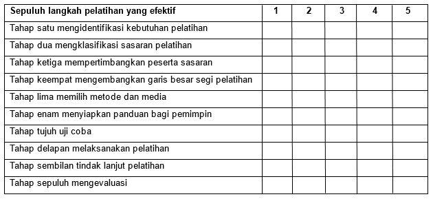 10 Langkah Menuju Pelatihan Yang Efektif Menurut Ahli 2_