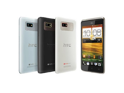 HTC Desire 400 dual sim Specifications - Inetversal