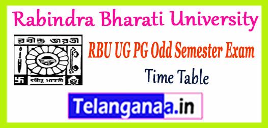 RBU Rabindra Bharati University BA BFA MA B.Ed 1st 3rd  5th  Semester Time Table 2017