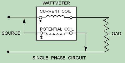 watt meter wiring diagram wiring diagram rh c80 mikroflex de watt hour meter wiring diagram power factor meter wiring diagram