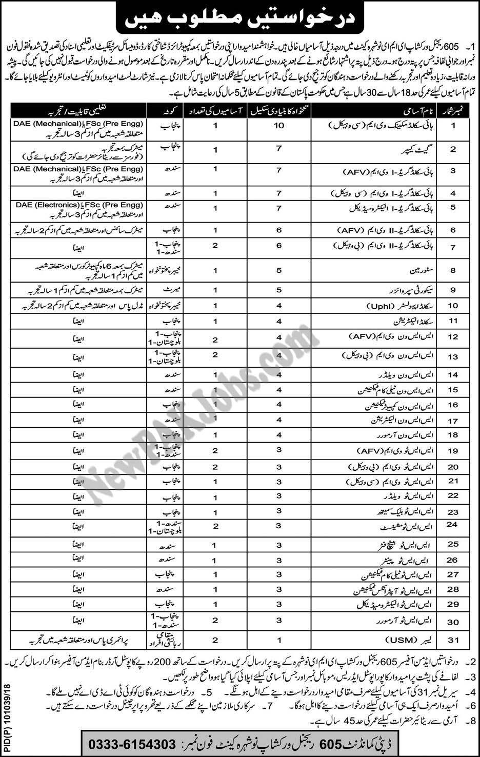 Govt Jobs in 605 Regional Workshop EME Nowshera Cantt 29 Jul 2018