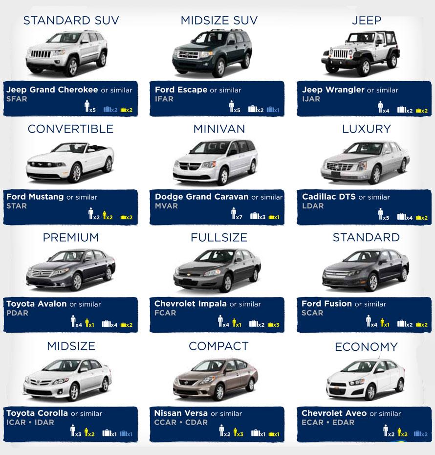 Car: Rental Car
