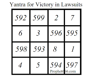 Hindu Occult Yantra for Victory in Lawsuits