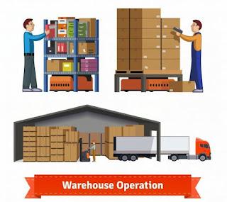 Manajemen Gudang Dan Inventory Management